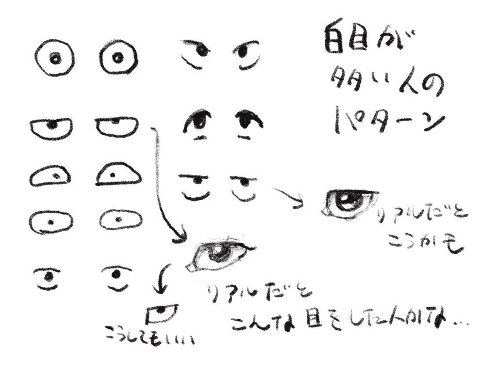似顔絵画家が教えるイラストの目の描き方、シンプルに簡単な形で捉えよう